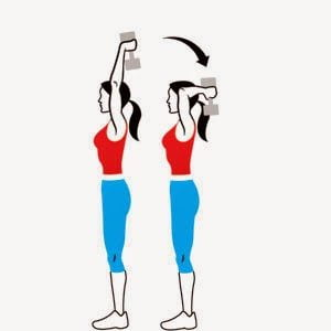 cara mengecilkan lengan Triceps Extension